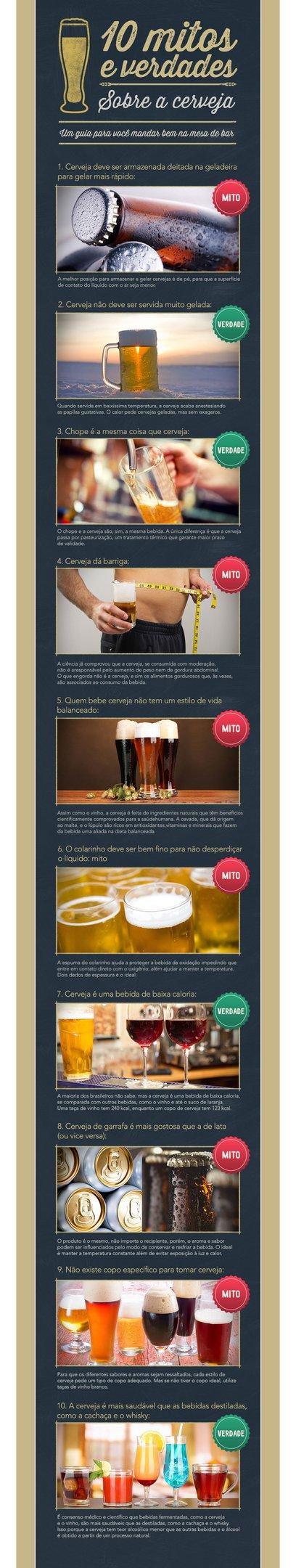 10 mitos e verdades sobre a cerveja
