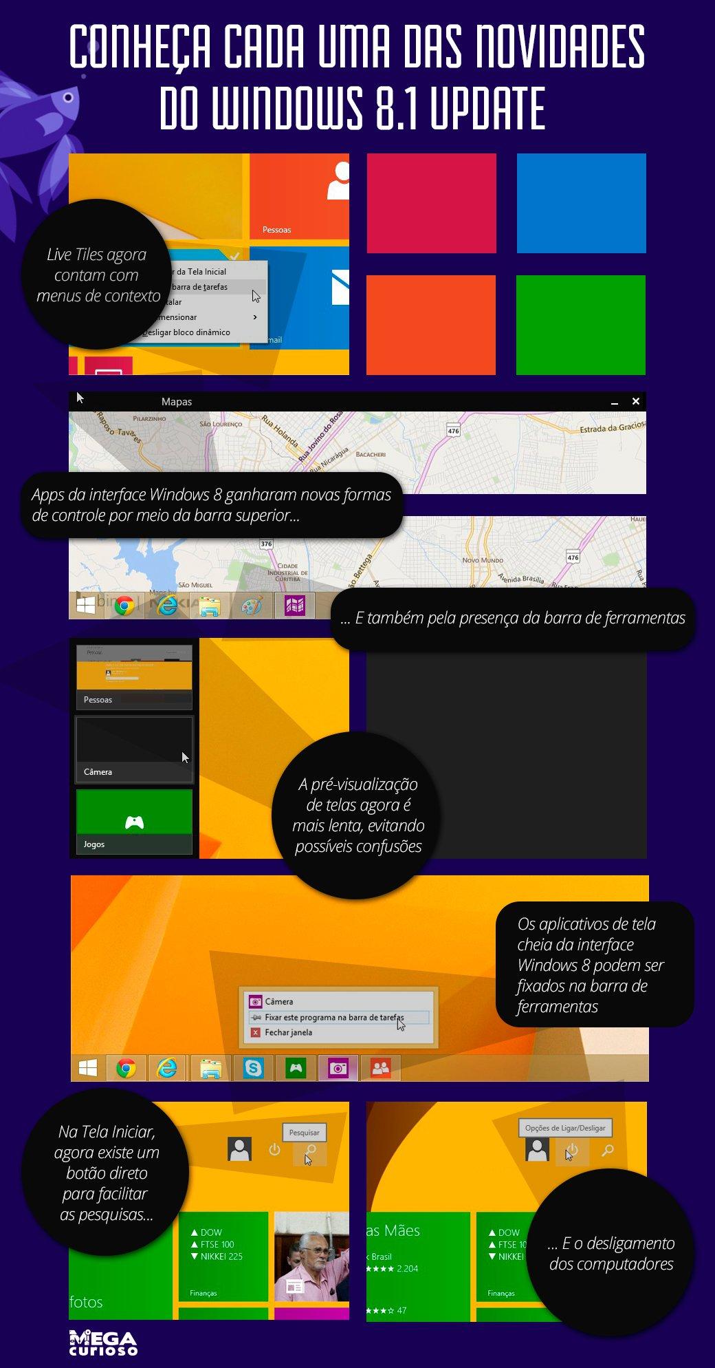 Conheça cada uma das novidades do Windows 8.1 Update [infográfico]