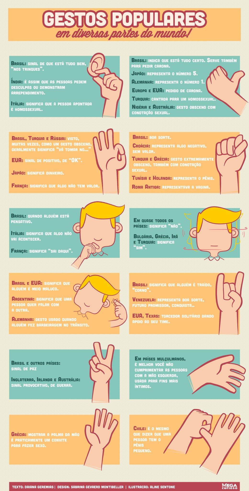 O significado de gestos populares em várias partes do mundo [infográfico]