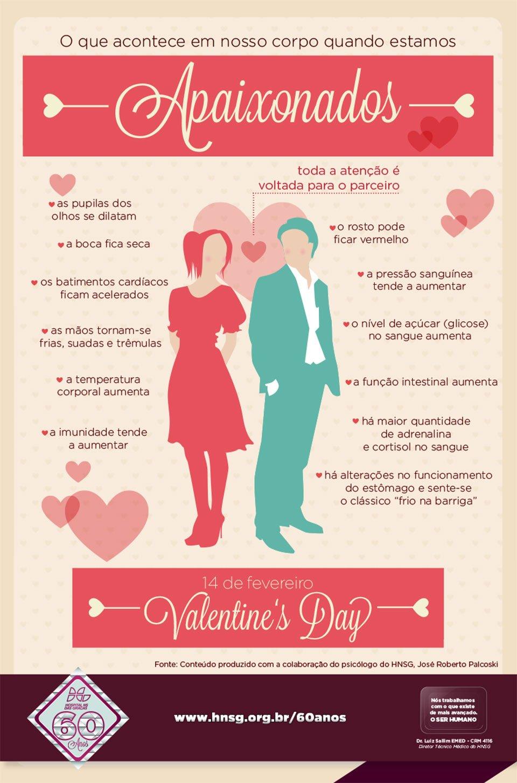 Veja o que acontece com o corpo quando estamos apaixonados [infográfico]