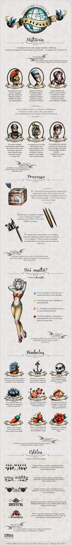 Conheça mais sobre o grande mundo da tatuagem [infográfico]