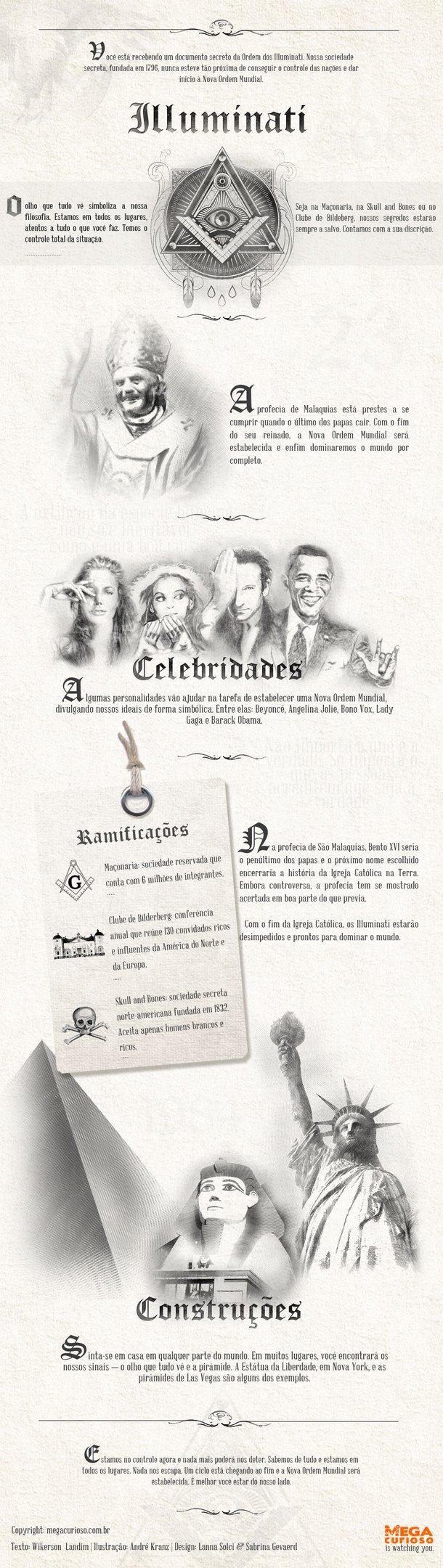 Tudo sobre os Illuminati [infográfico]