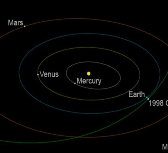 Asteroide com quase três quilômetros se aproximará da Terra no final do mês