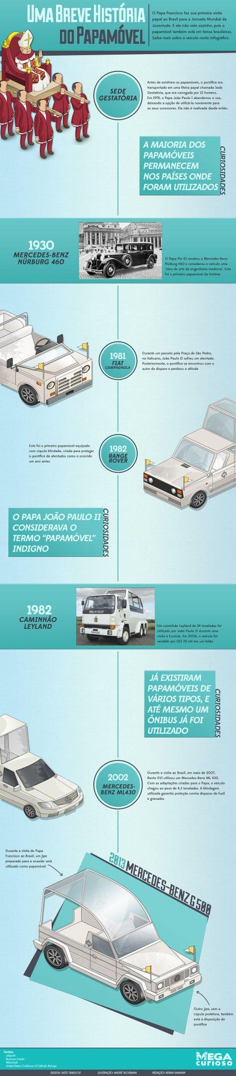 Papamóvel: o carro do pontífice [infográfico]
