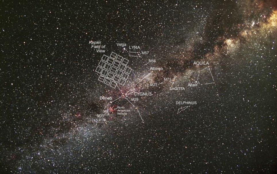 Astrônomos descobrem exoplaneta onde cada ano dura apenas 8,5 horas