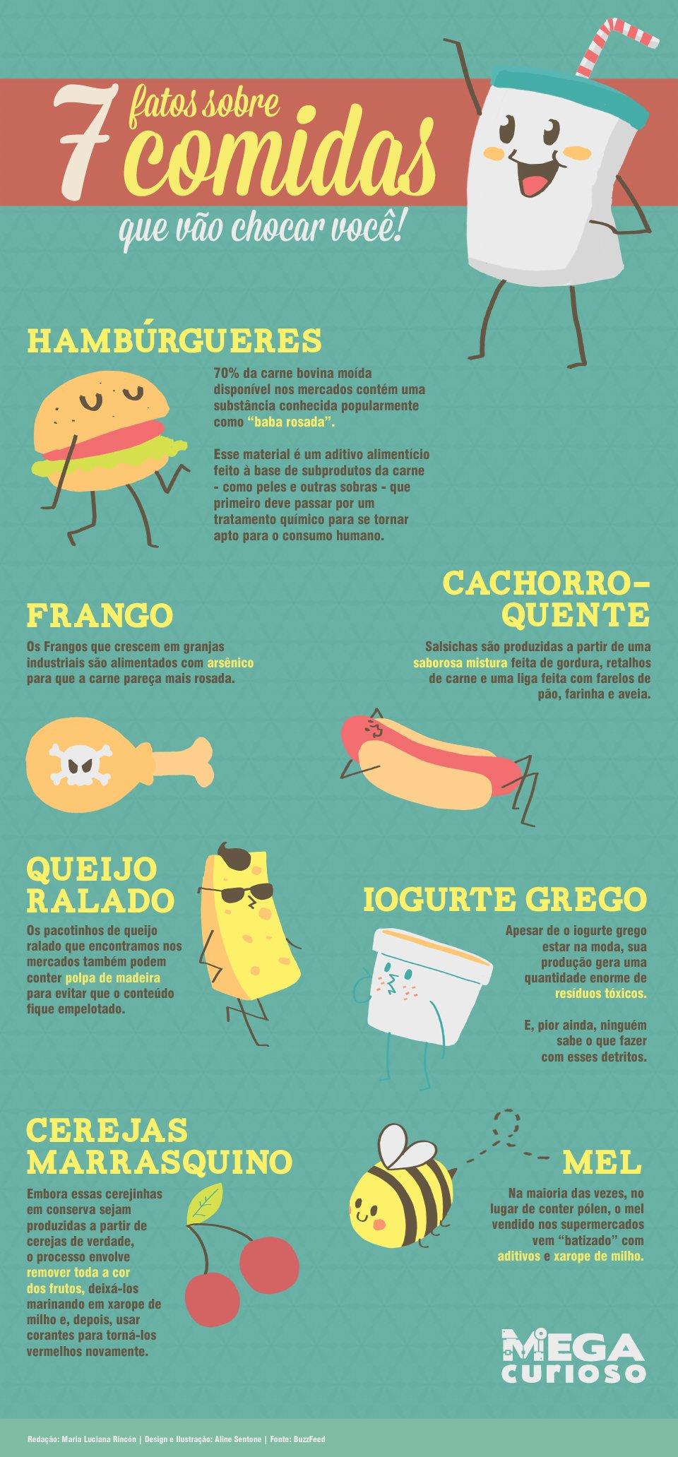7 fatos sobre comidas que vão chocar você [infográfico]