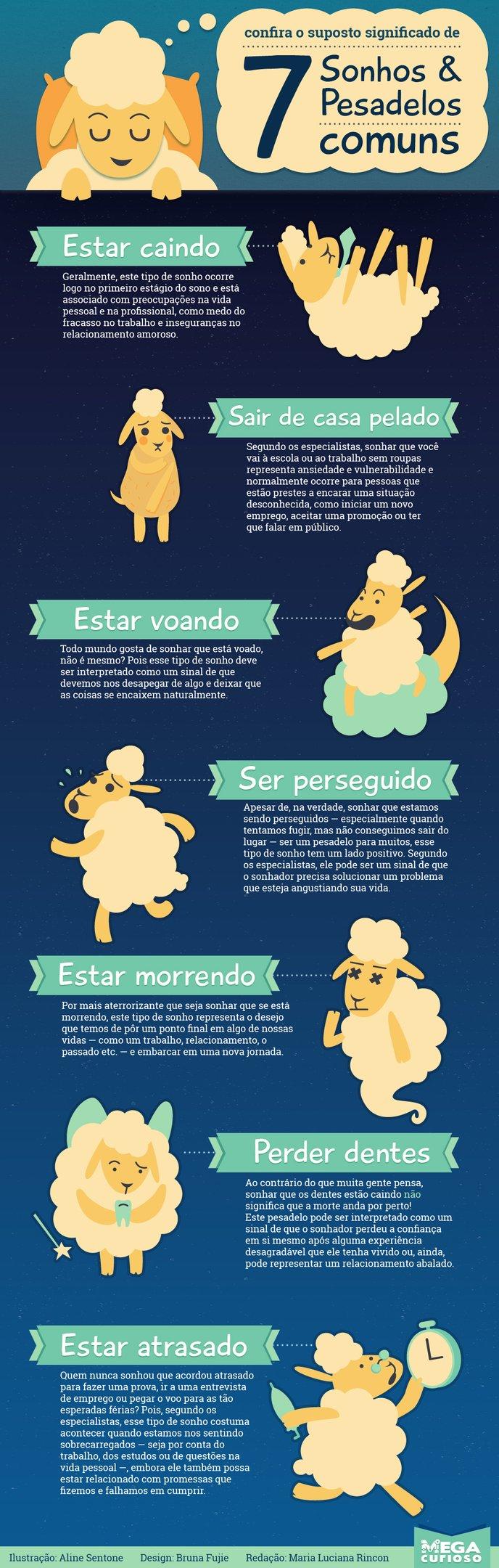 Confira o suposto significado de 7 sonhos e pesadelos comuns [infográfico]