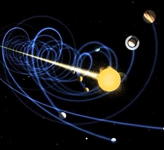 Você tem ideia de como nosso sistema solar se move no universo? Choque-se