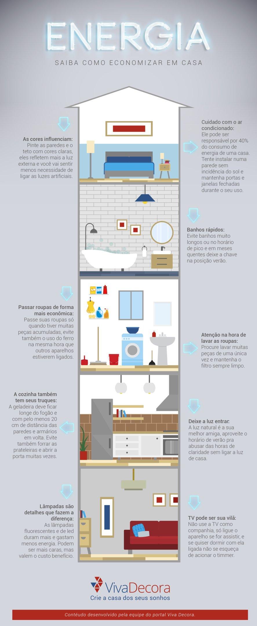 Saiba como economizar na conta de luz em casa
