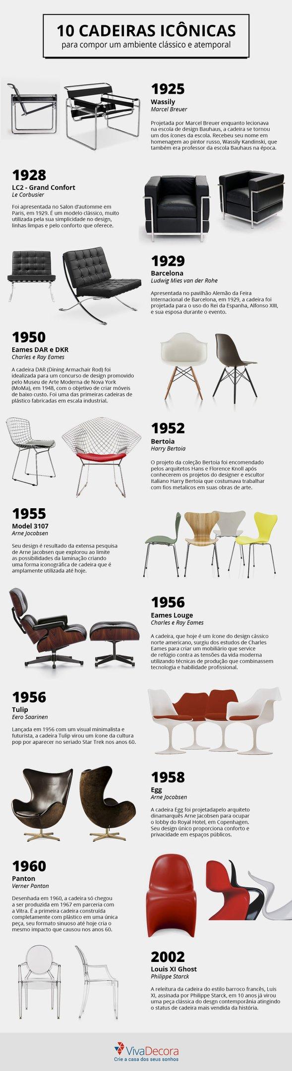 10 cadeiras icônicas que deixam sua casa cheia de personalidade