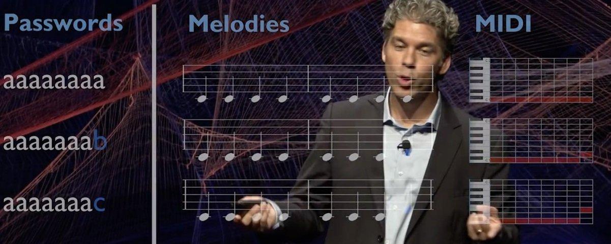 Algoritmo é criado para colocar músicas em domínio público