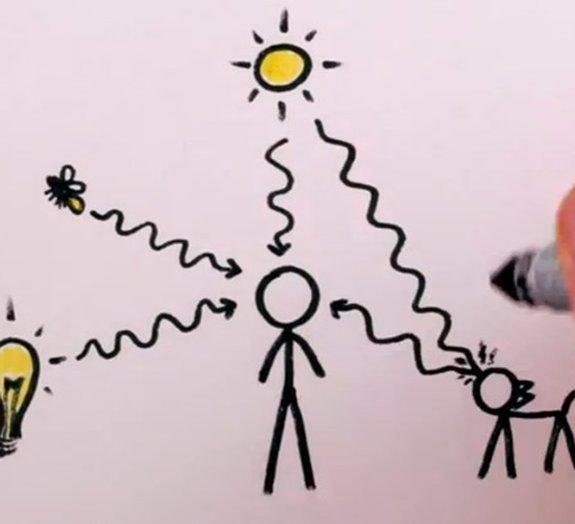 Como os cientistas fazem para ver a luz? [vídeo]