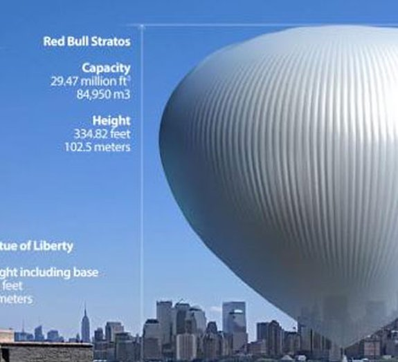 Balão usado em salto de queda livre é mais alto que a Estátua da Liberdade