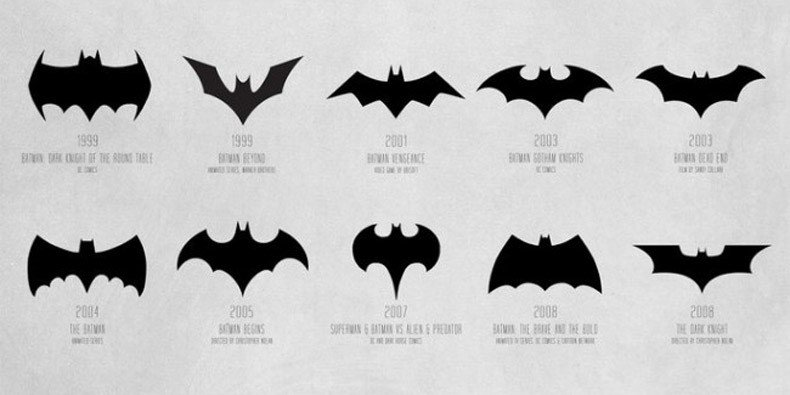 A Evolucao Do Simbolo Do Batman Em 30 Designs Mega Curioso