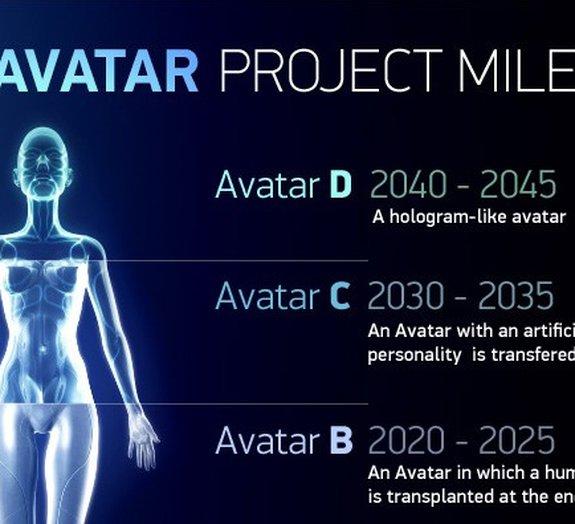 Bilionário russo pretende propiciar a imortalidade humana a partir de 2045