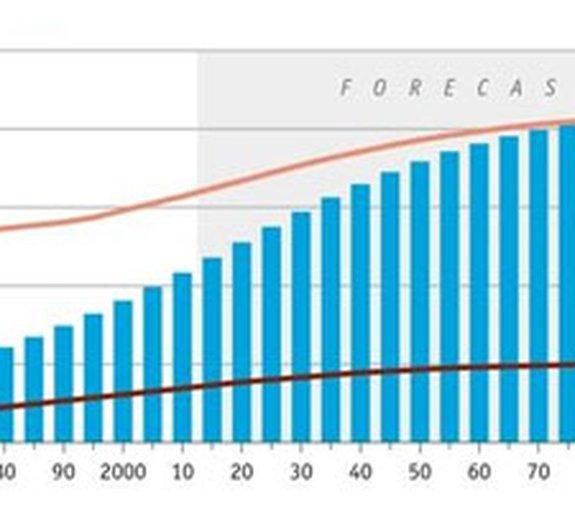Gráfico traduz expectativa de vida da humanidade em anos de experiência