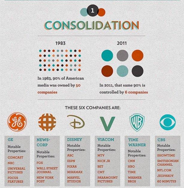 Estúdios e companhias de mídia