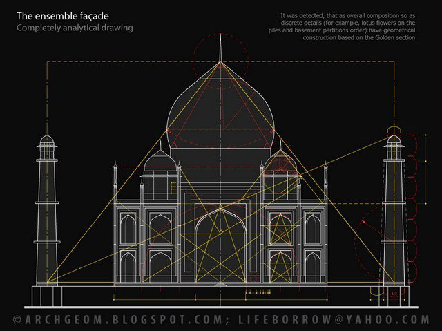 an analysis of the implementation of the golden ratio in the design of the parthenon Greek architecture down a slimmer more elegant ratio of nine of the divine proportion or the golden mean claims the parthenon as his.